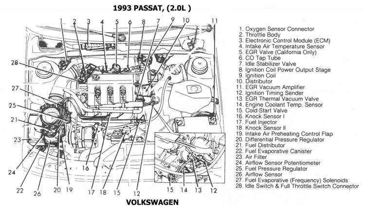 vw 2 0l Diagrama del motor