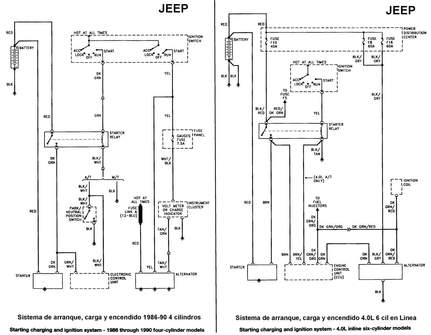 86 jeep comanche diagrama de cableado