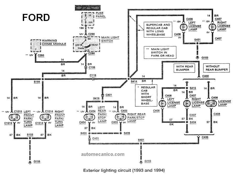 1995 ford ranger Diagrama del motor
