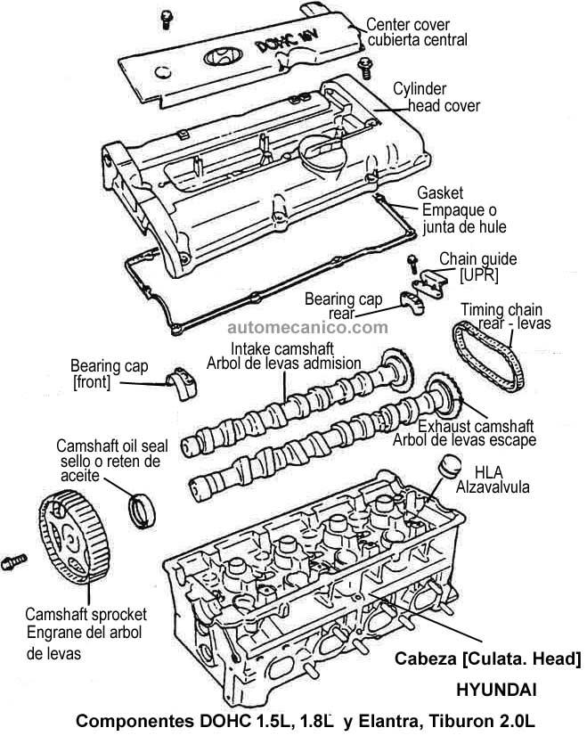 british motor schema moteur hyundai accent