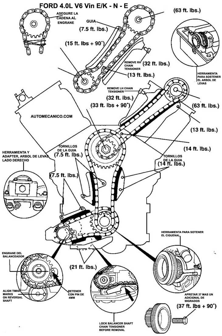 ford explorer Diagrama del motor