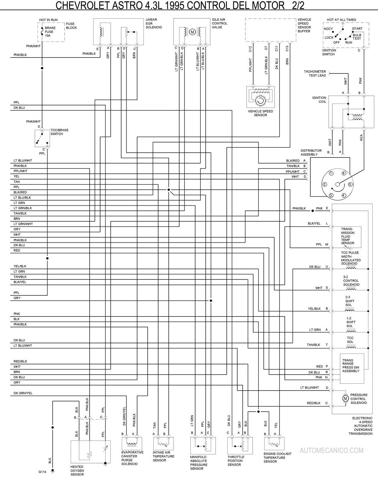 1994 chevy astro van ignition wiring diagram