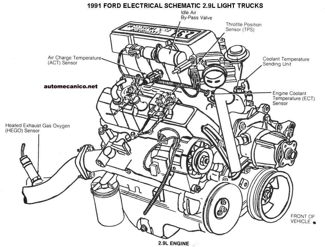 reparar transmision ford escort diagrama