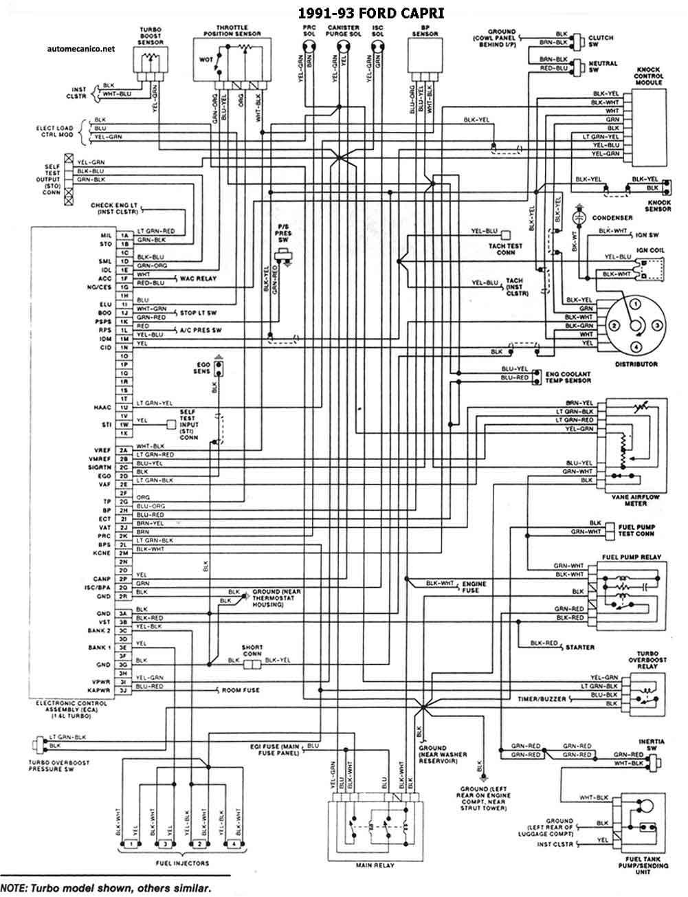 ego diagrama de cableado