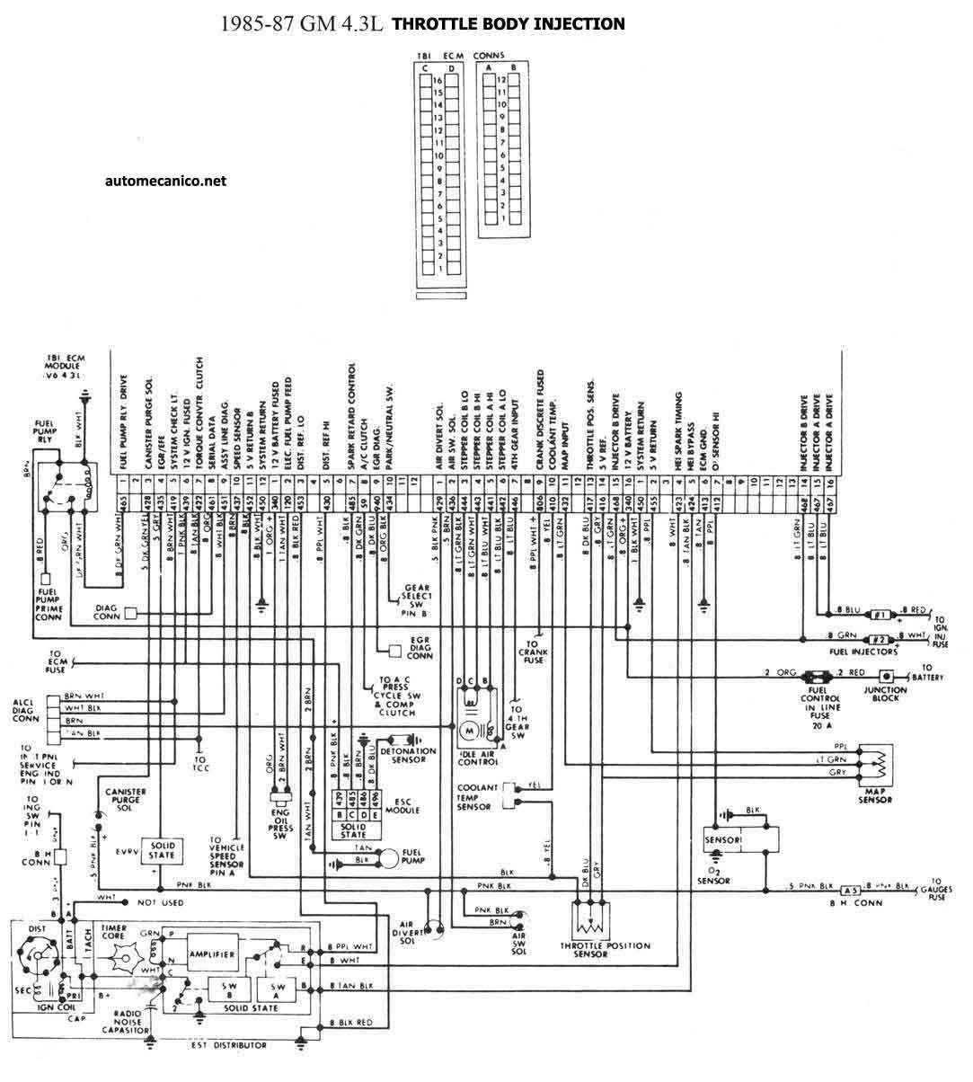 1990 s10 Motor diagrama de cableado