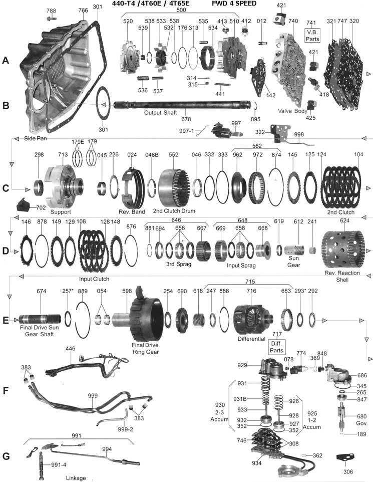 4t65e wiring diagram