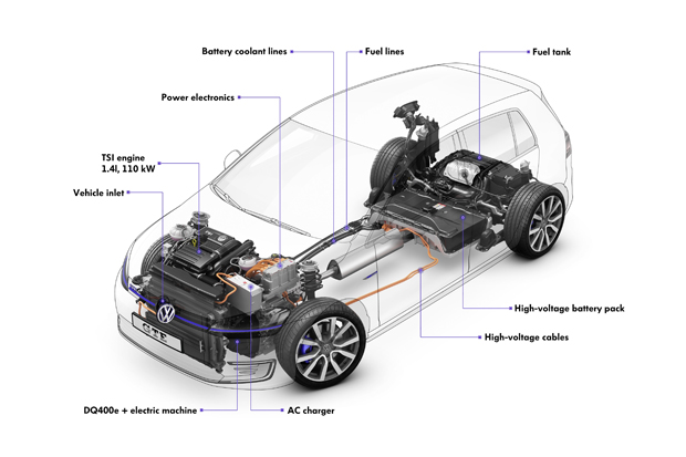 volkswagen schema moteur electrique pour