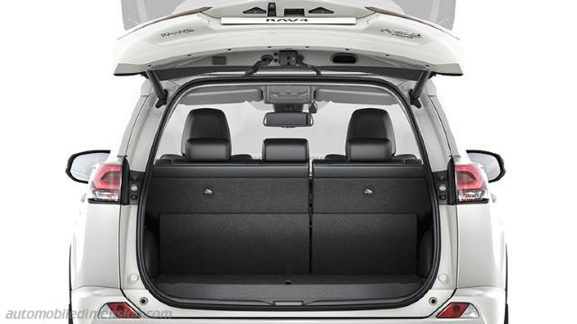 Dimensions Toyota Rav4 2016 Coffre Et Interieur