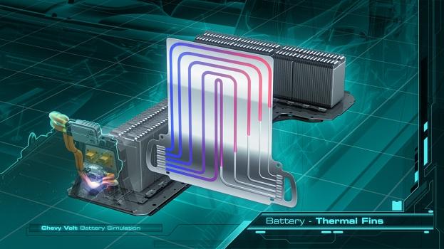 2011 Chevrolet Volt Battery Animation