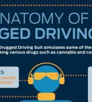 Ford-Drugged-Driving-Suit-Cover-Photo