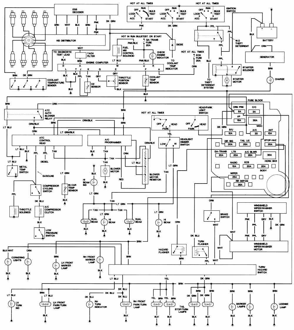 96 cadillac deville fuse box diagrams