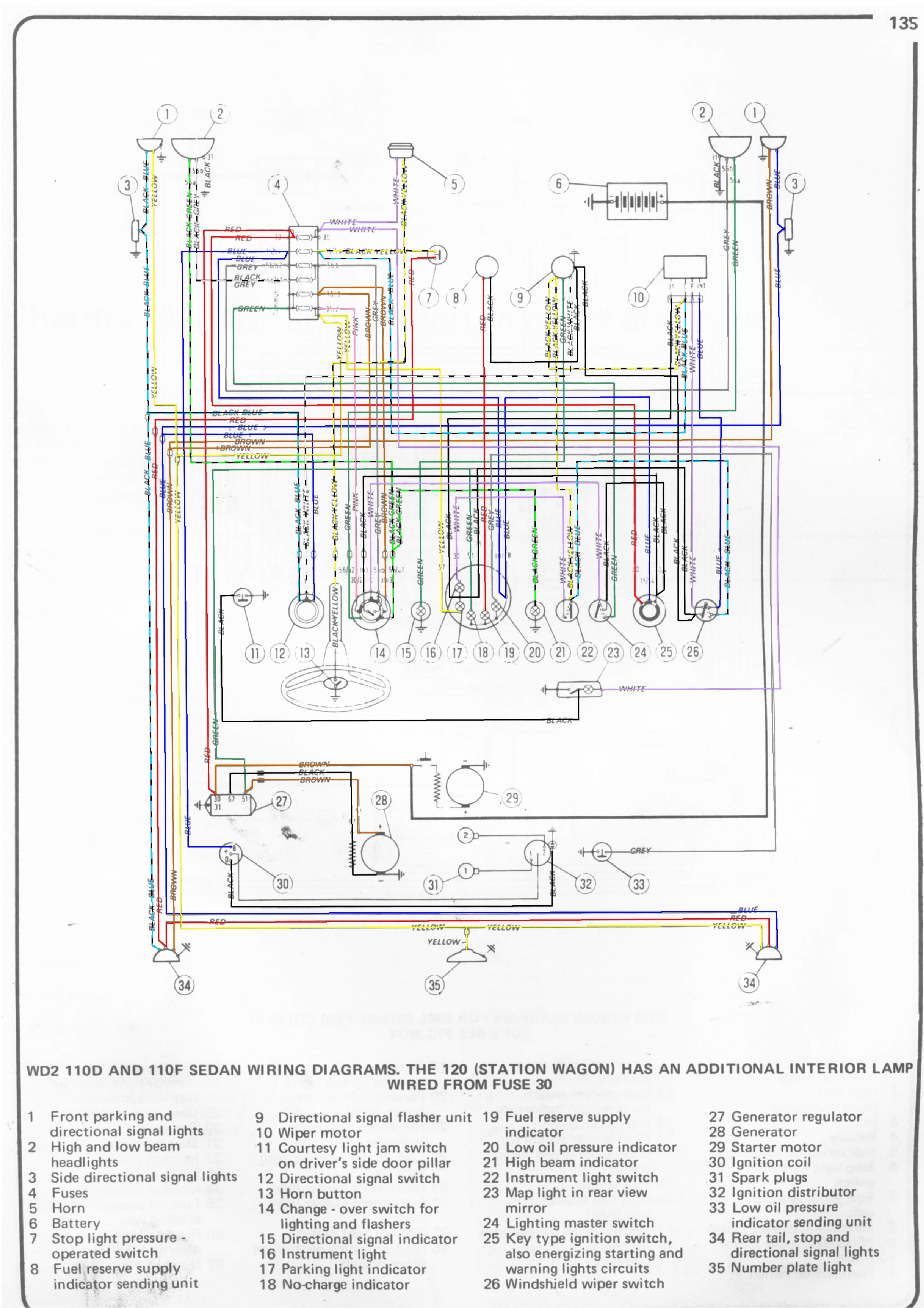 Fiat Wiring Diagram - Another Blog About Wiring Diagram •