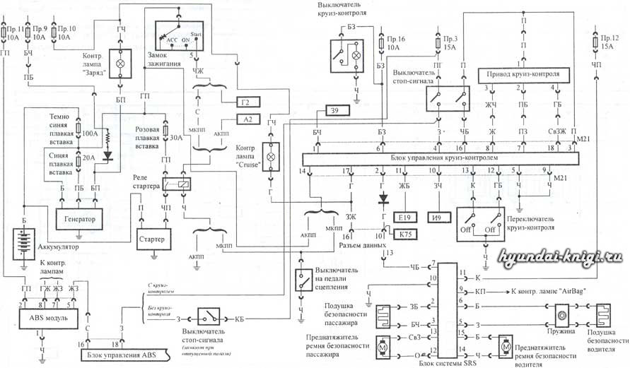 1997 hyundai accent radio wiring diagram