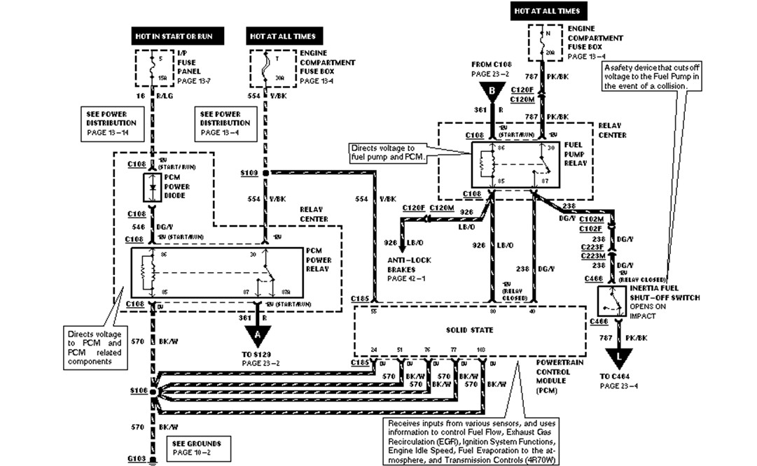 2002 lincoln ls stereo wiring diagram