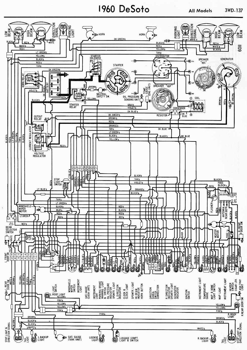 1960 desoto wiring diagram