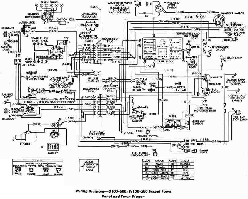 1971 dodge d100 wiring diagram