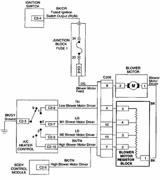 2002 dodge dakota blower resistor wiring diagram