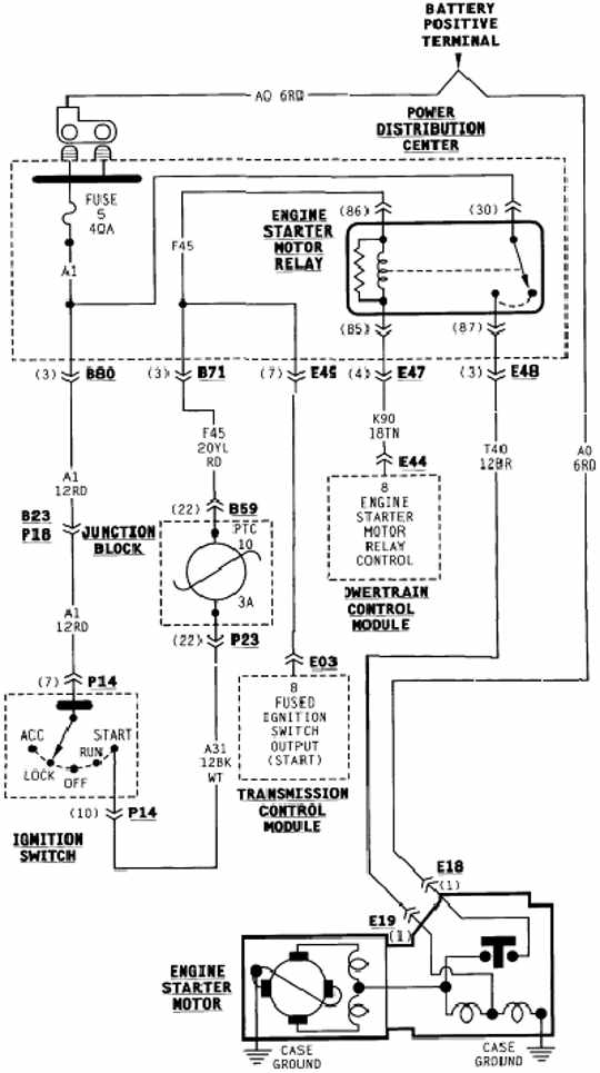 starting system schematic wiring of 1996 dodge grand caravan