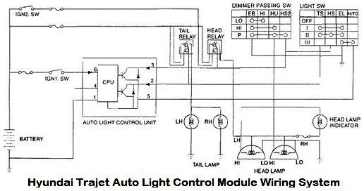 hyundai trajet electrical diagram