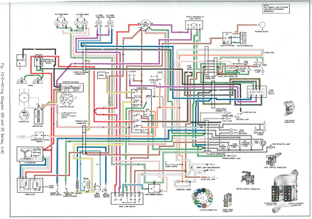 1968 impala dash wiring diagram