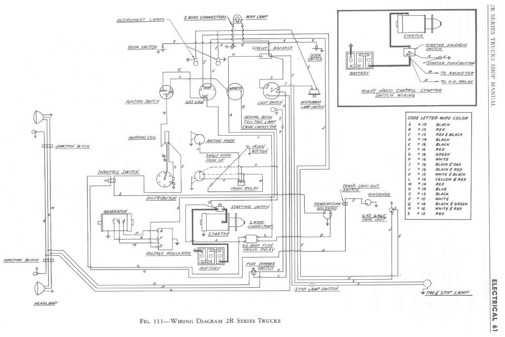 Willys Pickup Wiring Diagram Wiring Schematic Diagram