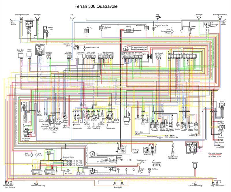 Ferrari Dino Wiring Diagram All Diagramrh10172drkovrodende: Ferrari 355 Wiring Diagram At Gmaili.net