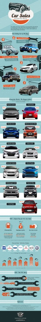 2015-record-car-sales-infographic