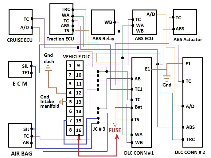 Diagram Also Toyota Camry Ecu Wiring Pinout Diagrams Further Toyota
