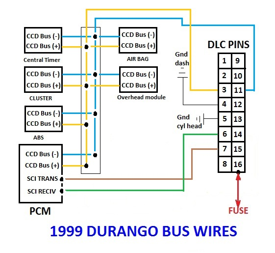 1999 Dodge Dakota Wiring Schematic Online Wiring Diagram