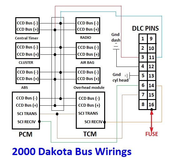 2001 Dodge Dakota Pcm Wiring Schematic - Wiring Diagrams Wire