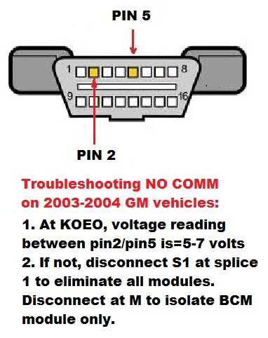 GM Silverado data bus communication started in 2003 and with