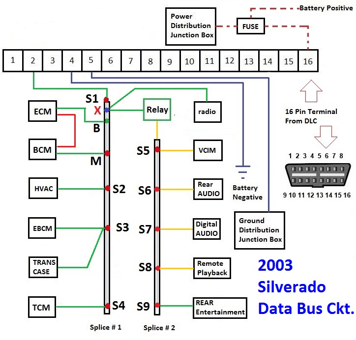 2003 Chevy 1500 Wiring Diagram online wiring diagram