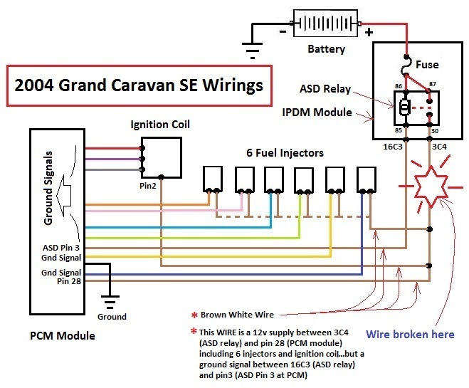 Caravan Wiring Diagram standard electrical wiring diagram