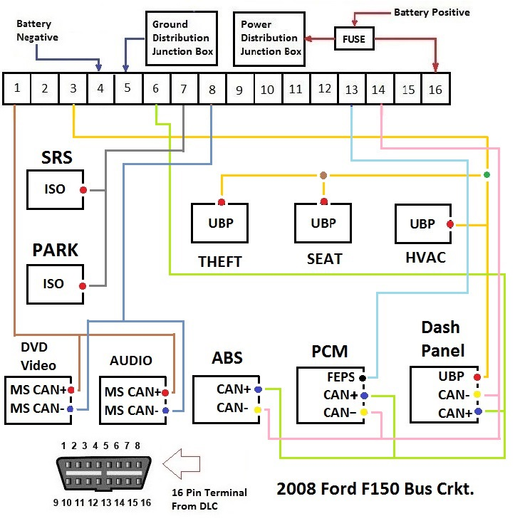 Now you can fix NO Communication problems for 2008 Ford F150 bus