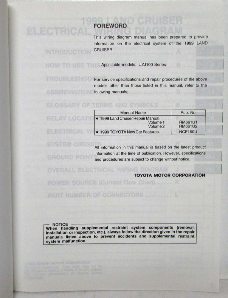 1999 Toyota Land Cruiser Electrical Wiring Diagram Manual for USA