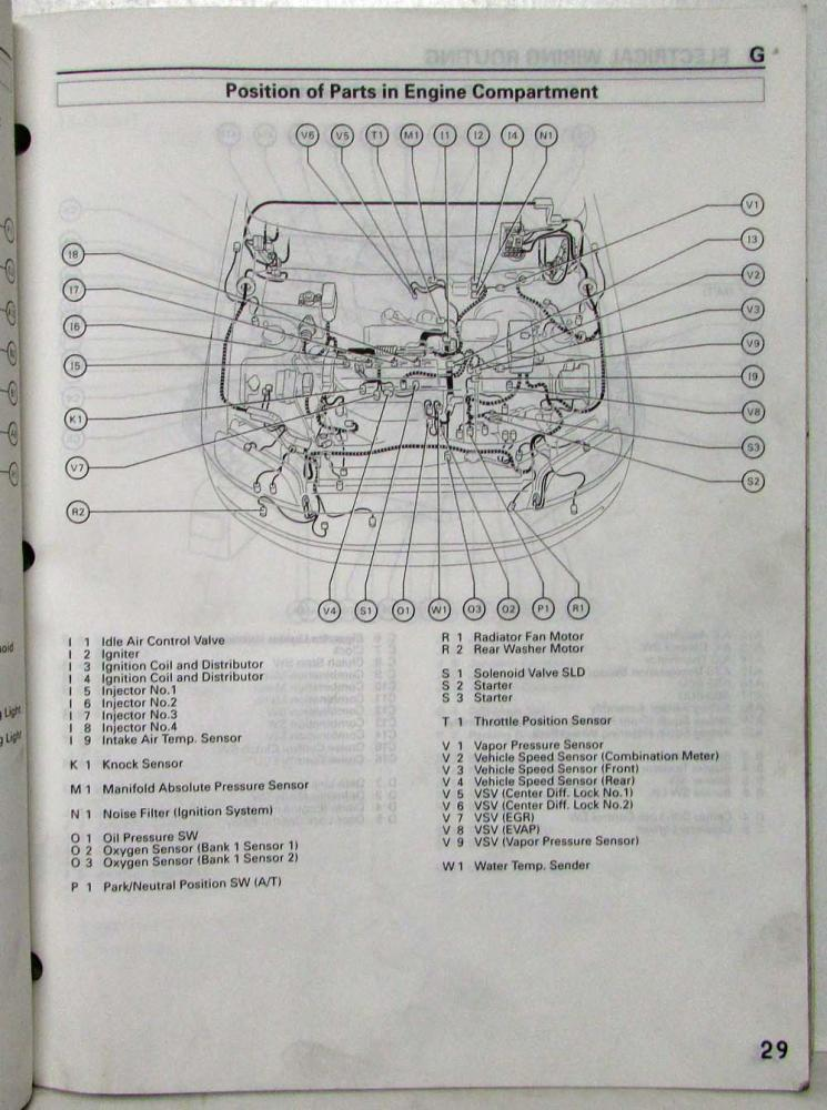 1996 Toyota RAV4 Electrical Wiring Diagram Manual