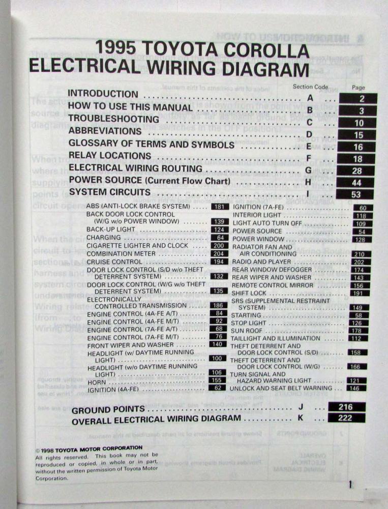 1995 Toyota Corolla Wiring Wiring Diagram