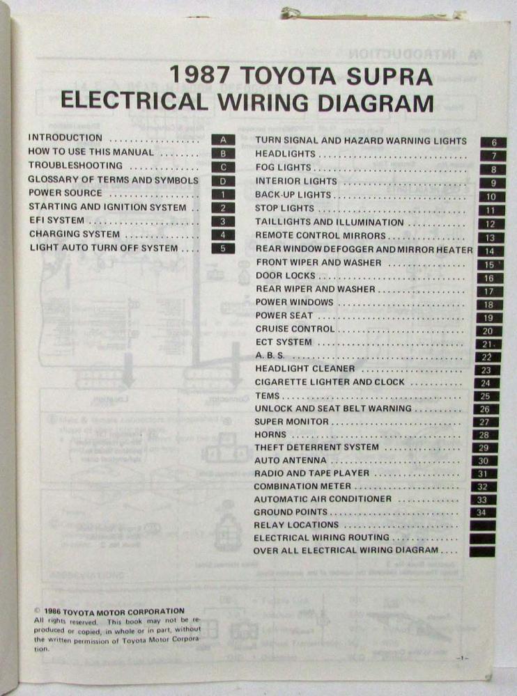 Wiring Diagram Motor Supra Control Cables  Wiring Diagram