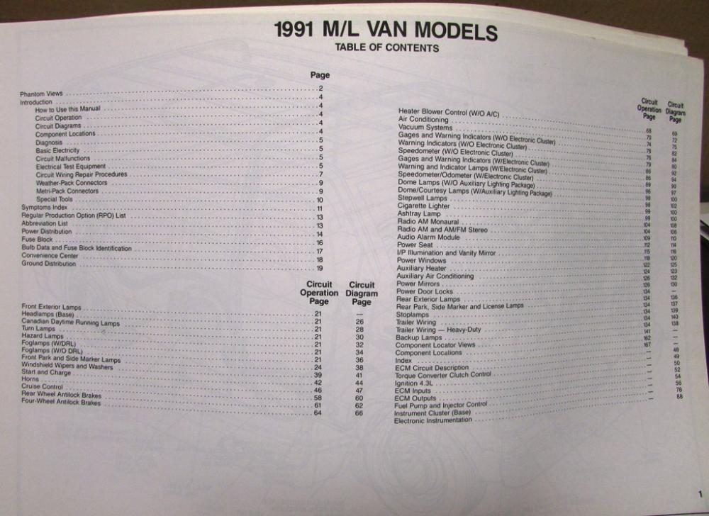 1991 Chevrolet Van Wiring Diagram - Wiring Diagrams Schema
