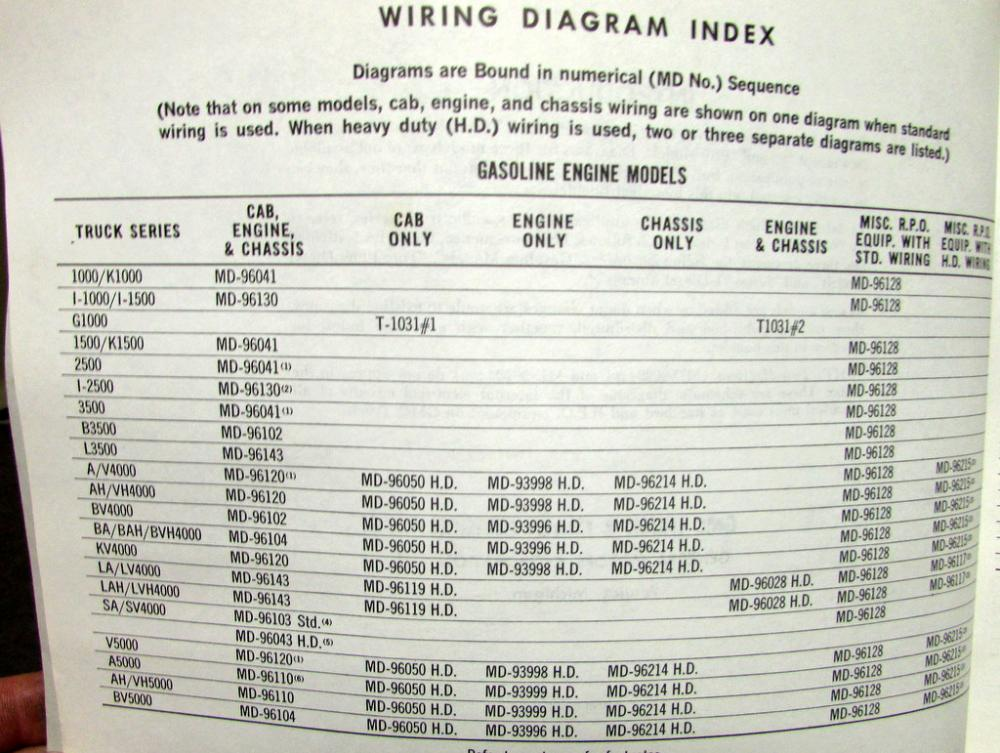 1965 GMC Dealer Electrical Wiring Diagram Service Manual All Truck