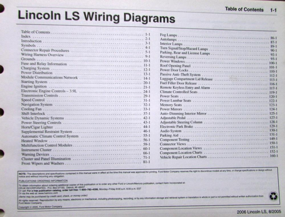 99 lincoln navigator fuse diagram wiring diagram schemes 03