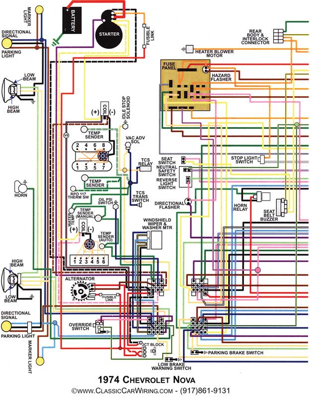73 Nova Wiring Diagrams Wiring Diagram