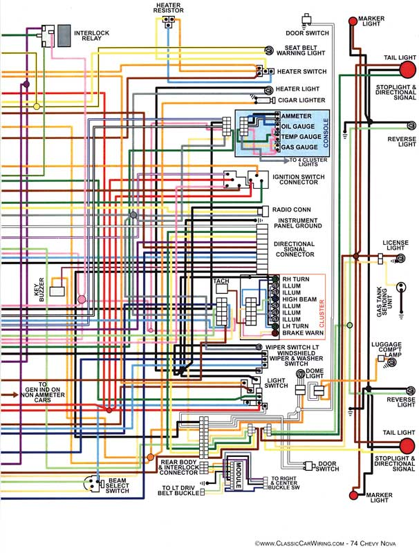 1968 nova wiring diagram