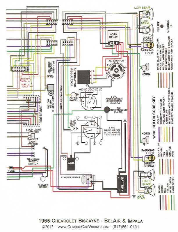 Wiring Diagram 1965 Chevy Impala - Wwwcaseistore \u2022