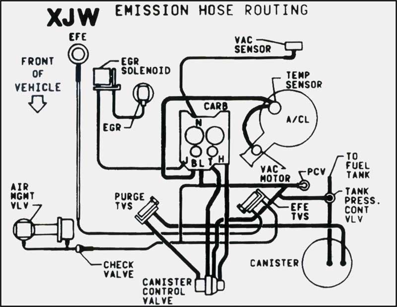 vacuum line diagram for 1978 camaro wiring diagram