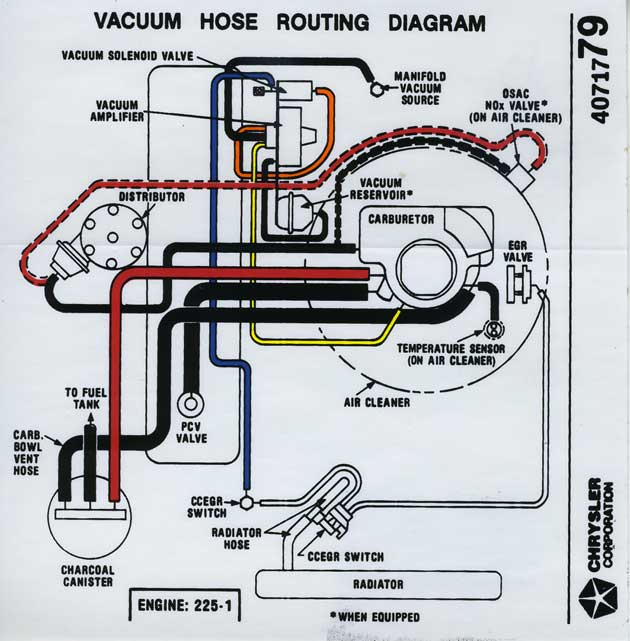 Plymouth Duster Wiring Harness Wiring Diagram