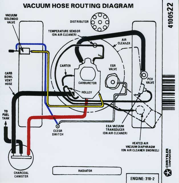 64 Gto Ignition Wiring Diagram Wiring Diagram
