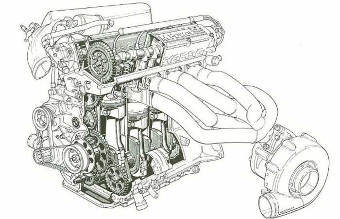 Brabham Motordiagramm