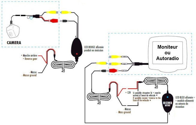 volkswagen schema cablage electrique