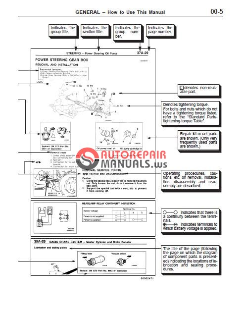 mitsubishi 3000gt repair manual